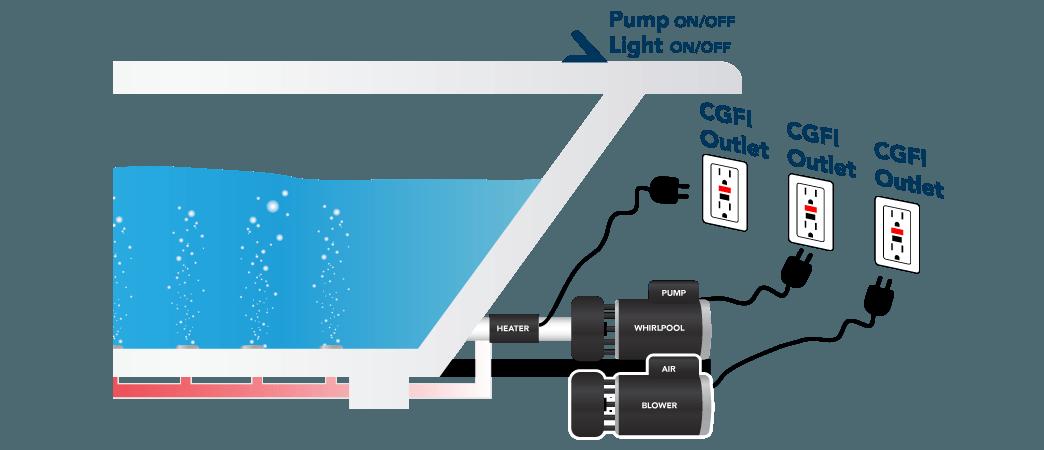 CarverTubs_Electrical-D