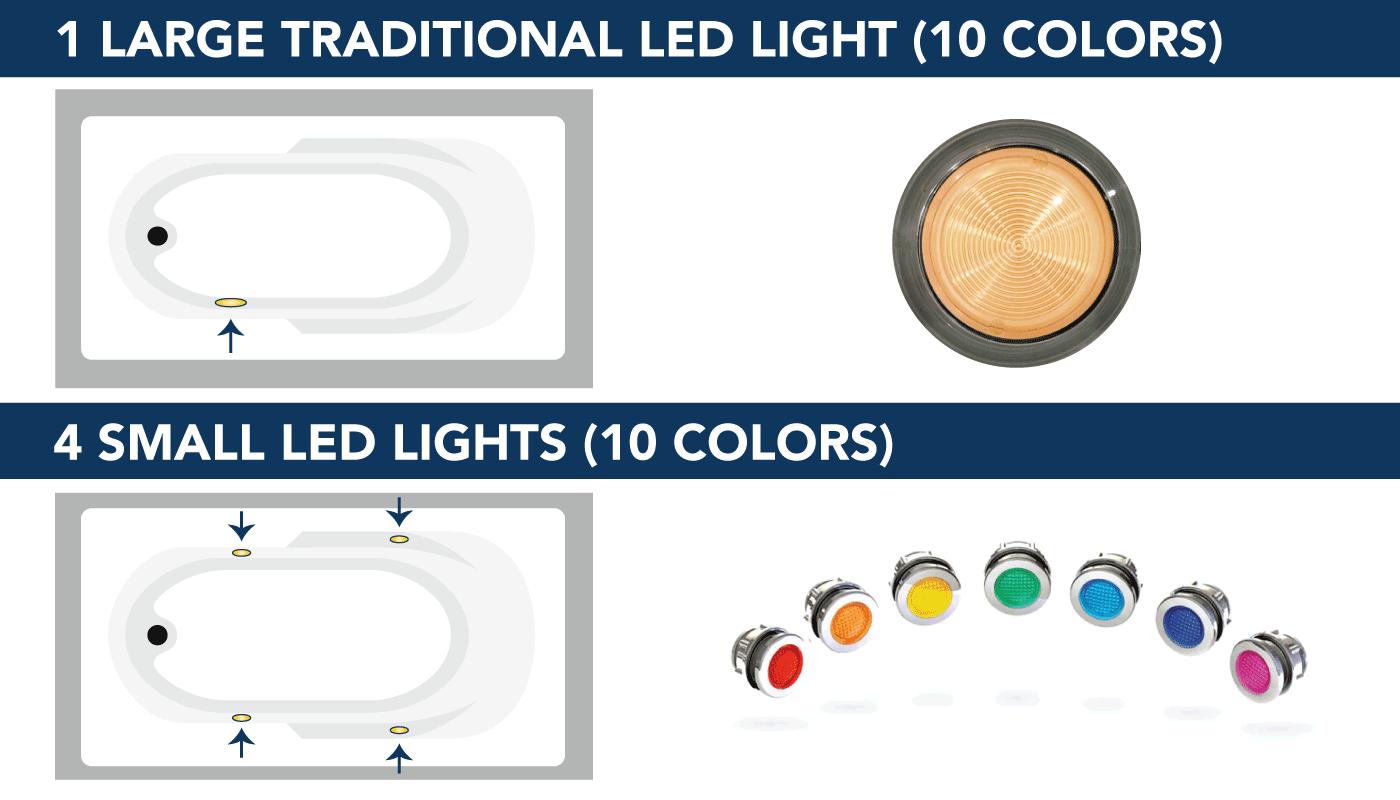 chromatherapy-led-light