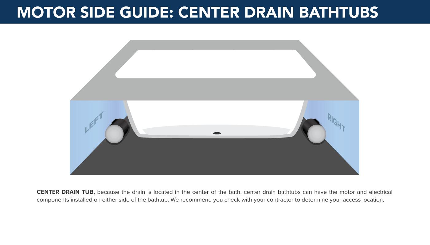 motor-side-guide-center-drain-bathtub